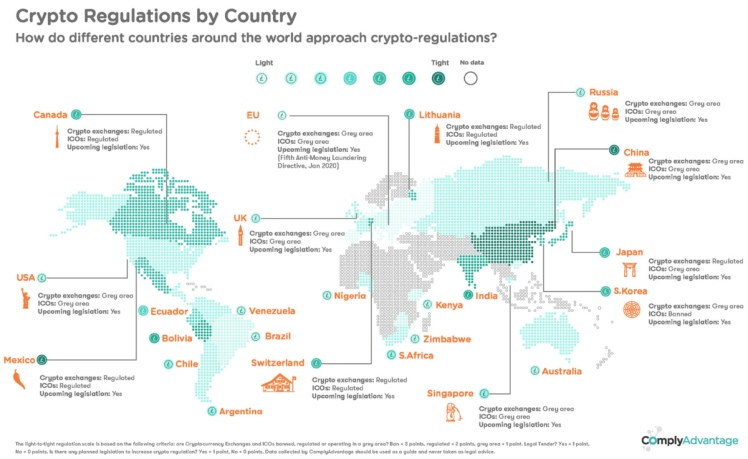 crypto-regulations-1200
